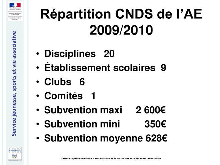 Répartition CNDS de l'AE