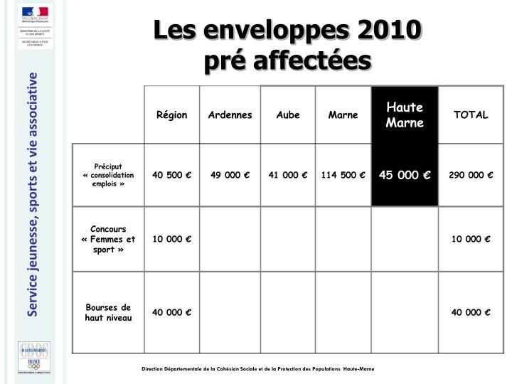 Les enveloppes 2010