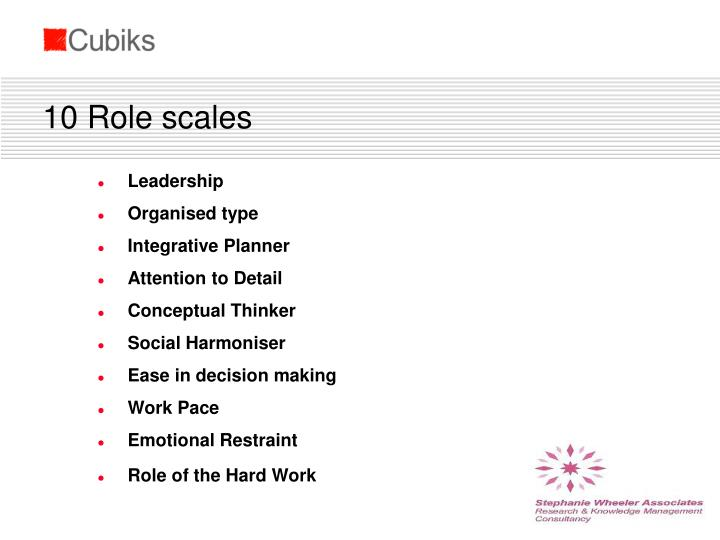 10 Role scales