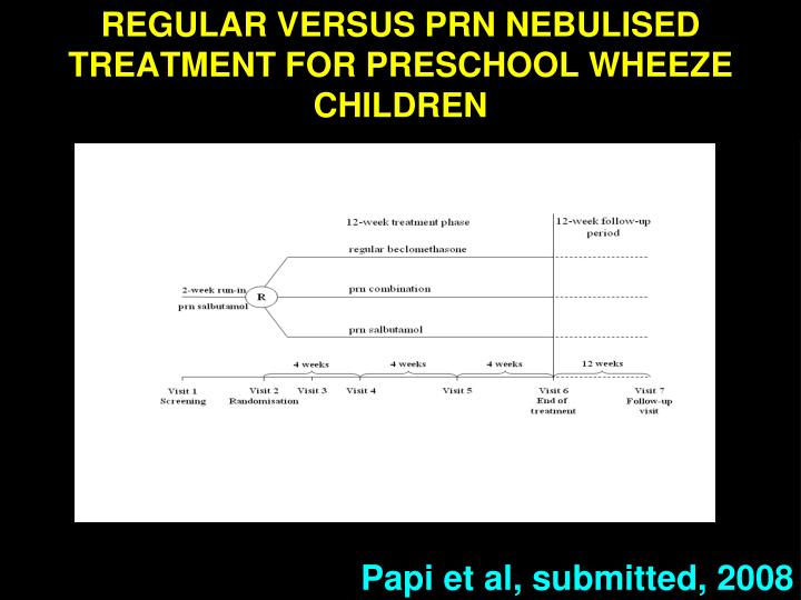 REGULAR VERSUS PRN NEBULISED TREATMENT FOR PRESCHOOL WHEEZE CHILDREN