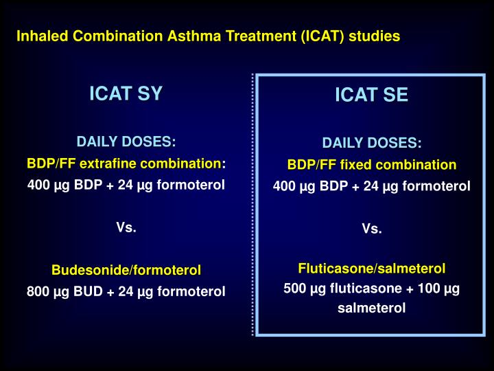 Inhaled Combination Asthma Treatment (ICAT) studies