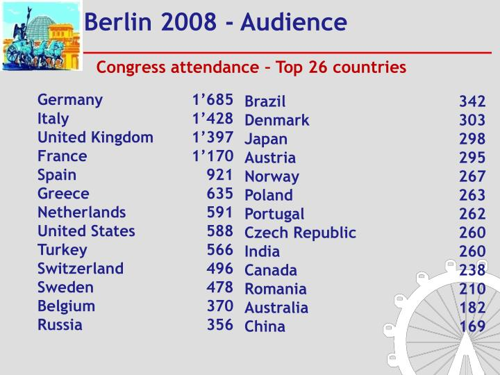 Berlin 2008 - Audience