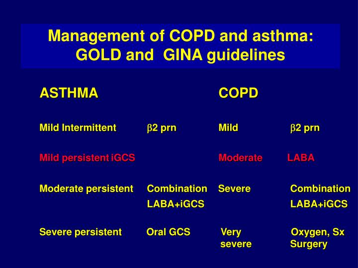 Management of COPD and asthma:
