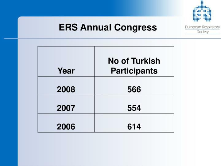 ERS Annual Congress