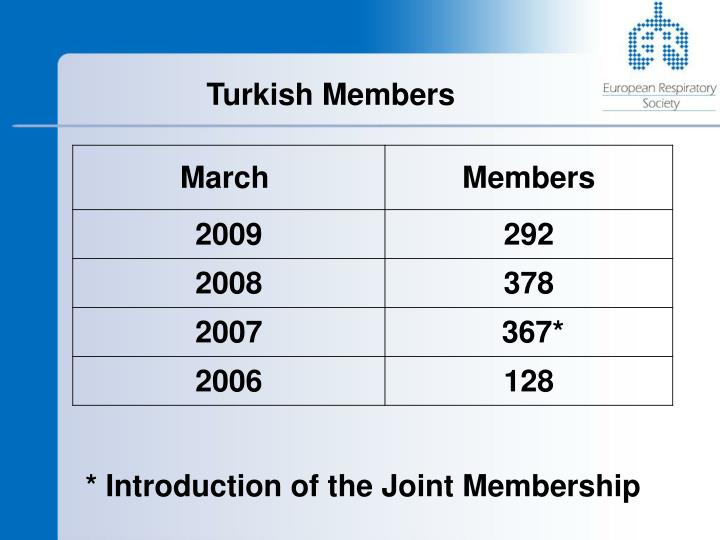Turkish Members