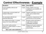 control effectiveness example