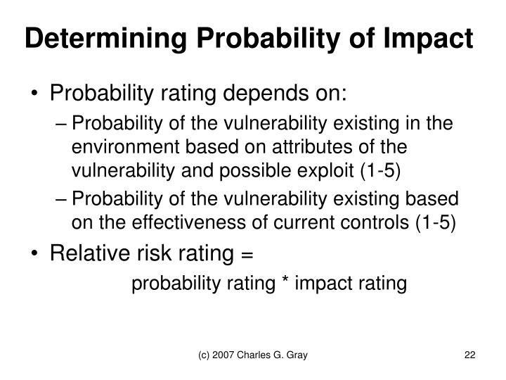 Determining Probability of Impact