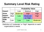 summary level risk rating