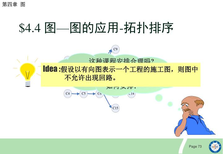 Idea :