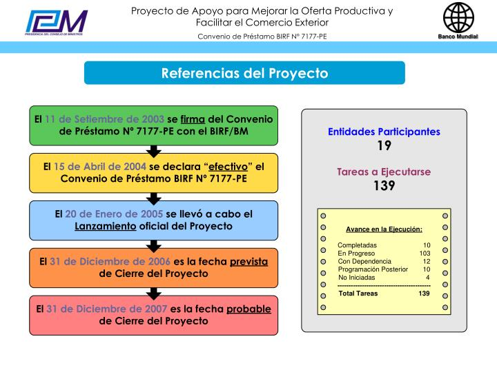 Referencias del Proyecto