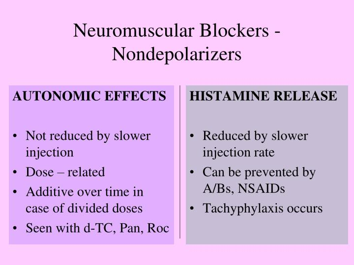 AUTONOMIC EFFECTS