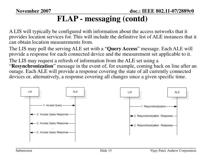 FLAP - messaging (contd)