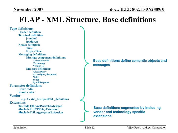 FLAP - XML Structure, Base definitions