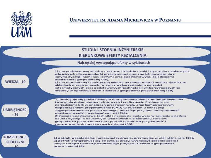 www.igsegp.amu.edu.pl