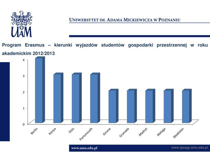Program Erasmus – kierunki wyjazdów studentów gospodarki przestrzennej w roku akademickim 2012/2013