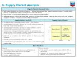 6 supply market analysis