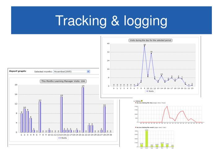 Tracking & logging