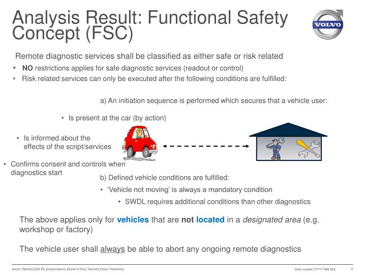 Analysis Result: Functional Safety Concept (FSC)