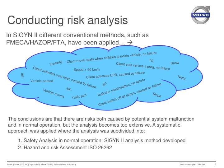 Conducting risk analysis