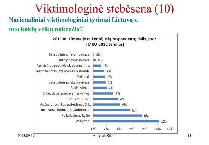 Viktimologinė stebėsena (10)
