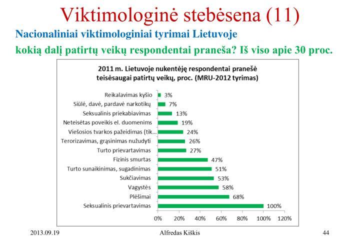 Viktimologinė stebėsena (11)