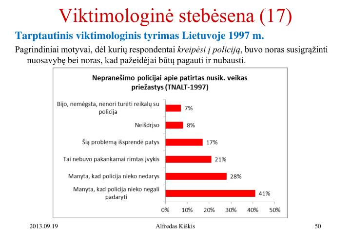 Viktimologinė stebėsena (17)