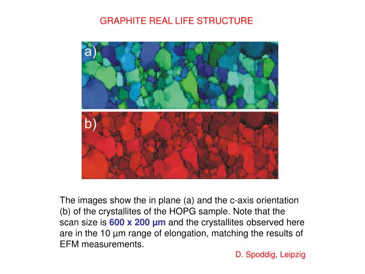GRAPHITE REAL LIFE STRUCTURE