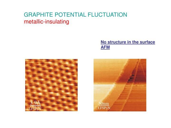 GRAPHITE POTENTIAL FLUCTUATION