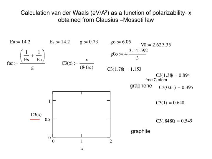 Calculation van der Waals (eV/A