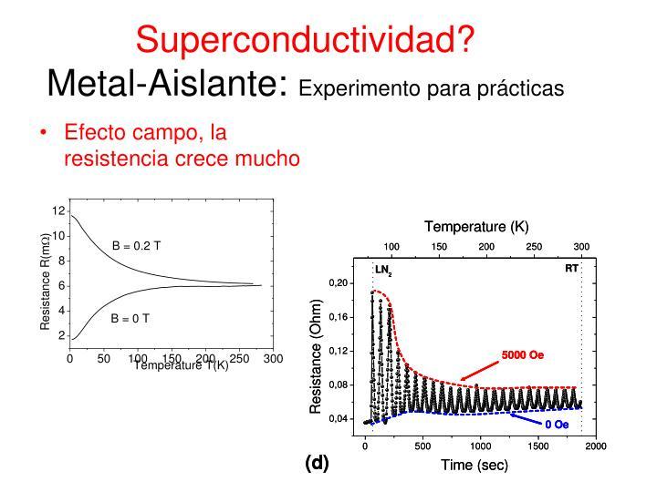 Superconductividad?
