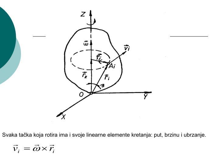 Svaka tačka koja rotira ima i svoje linearne elemente kretanja: put, brzinu i ubrzanje.