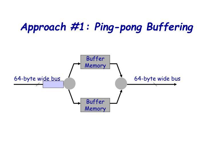 Approach #1: Ping-pong Buffering