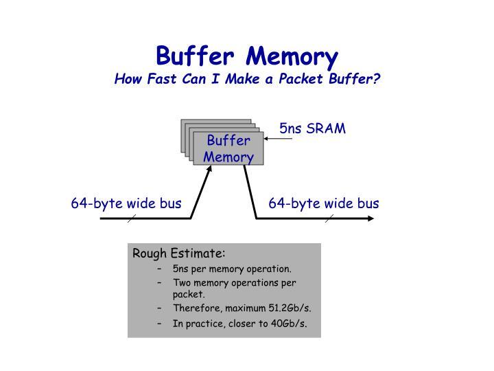 Buffer Memory