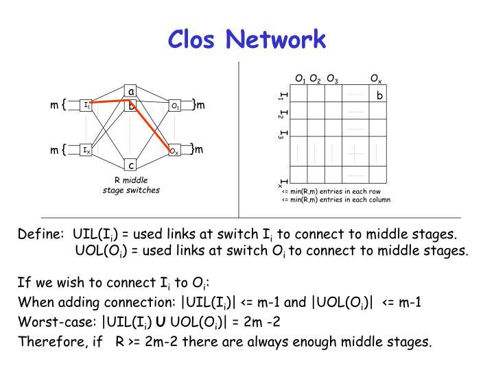 Clos Network