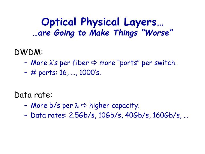 Optical Physical Layers…