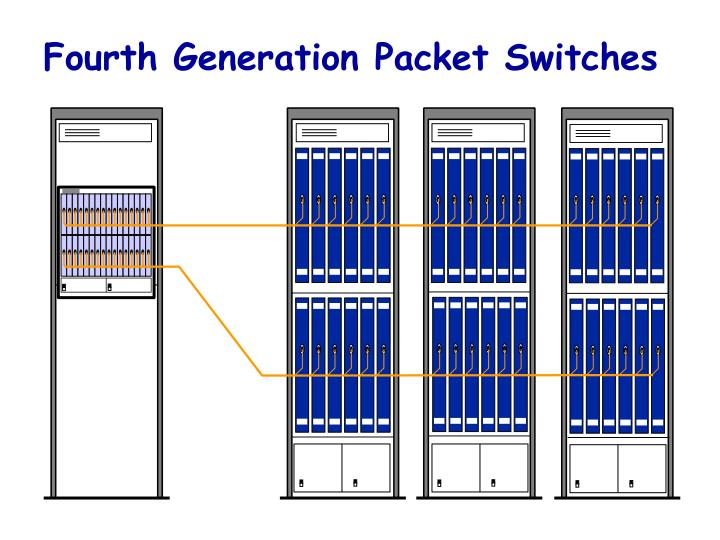 Fourth Generation Packet Switches
