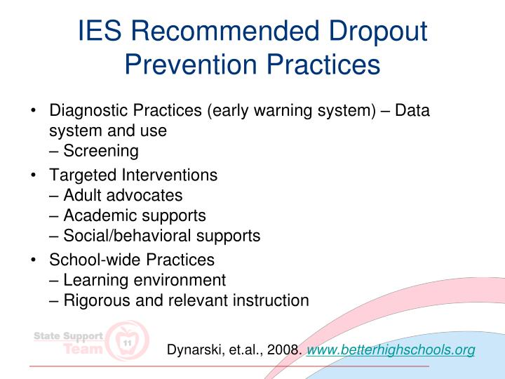 IES Recommended Dropout Prevention Practices