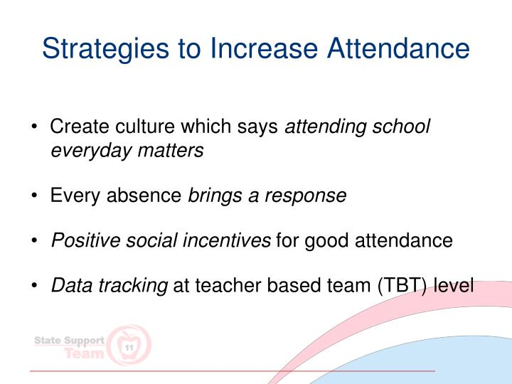 Strategies to Increase Attendance
