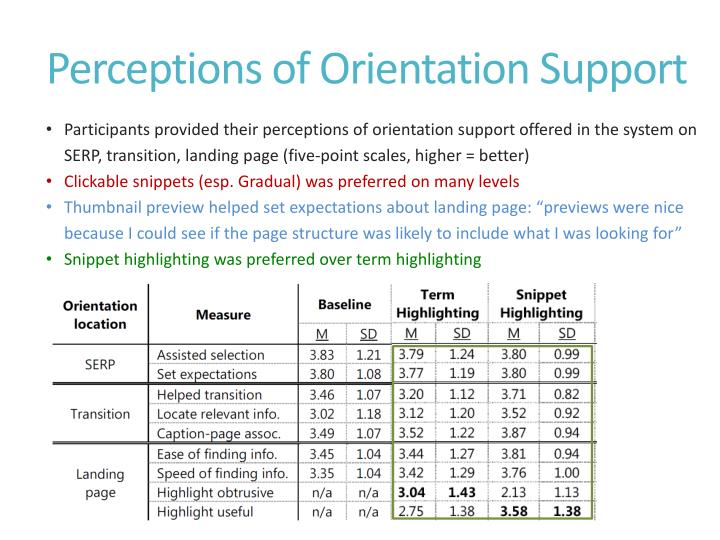 Perceptions of Orientation Support