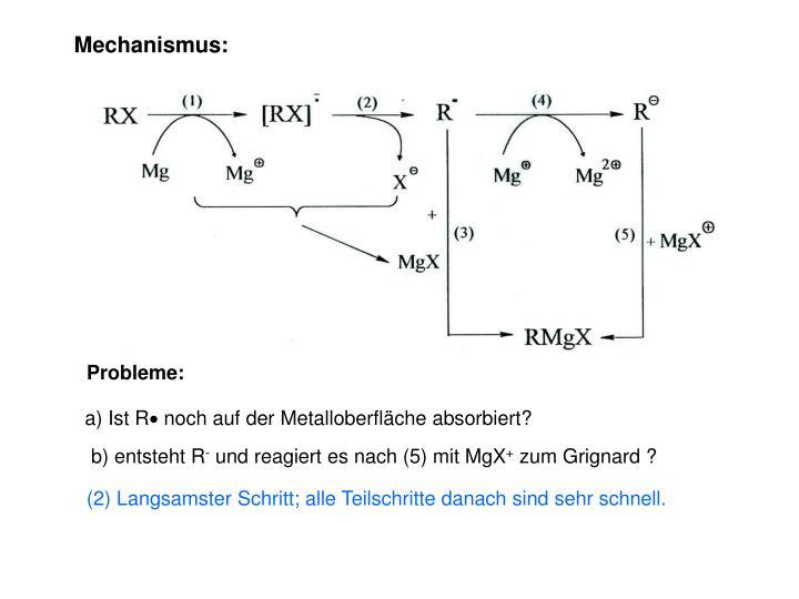 Mechanismus:
