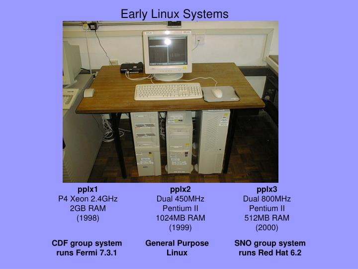 Early Linux Systems