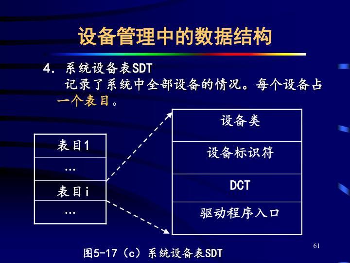 设备管理中的数据结构