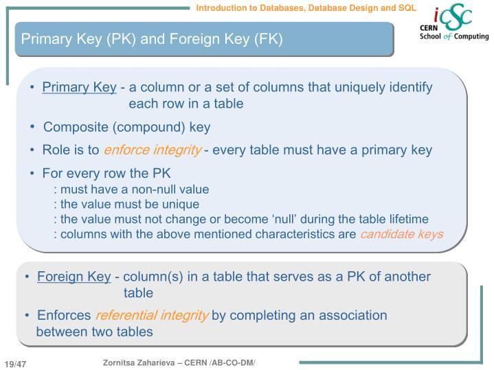 Primary Key (PK) and Foreign Key (FK)