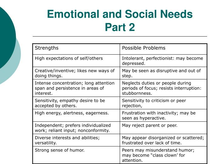 Emotional and Social Needs
