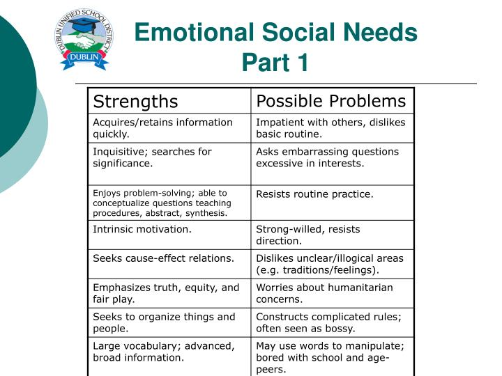Emotional Social Needs