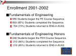 enrollment 2001 2002