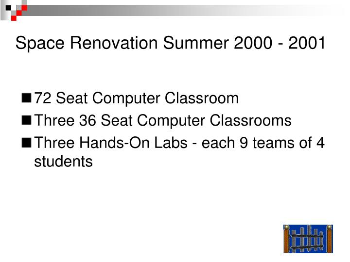 Space Renovation Summer 2000 - 2001
