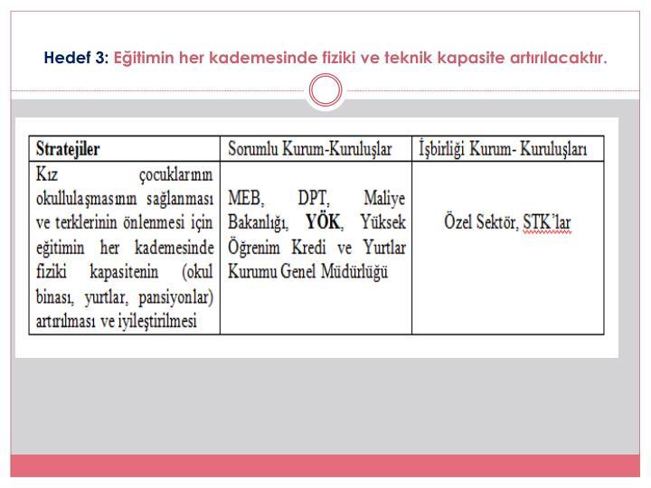 Hedef 3: