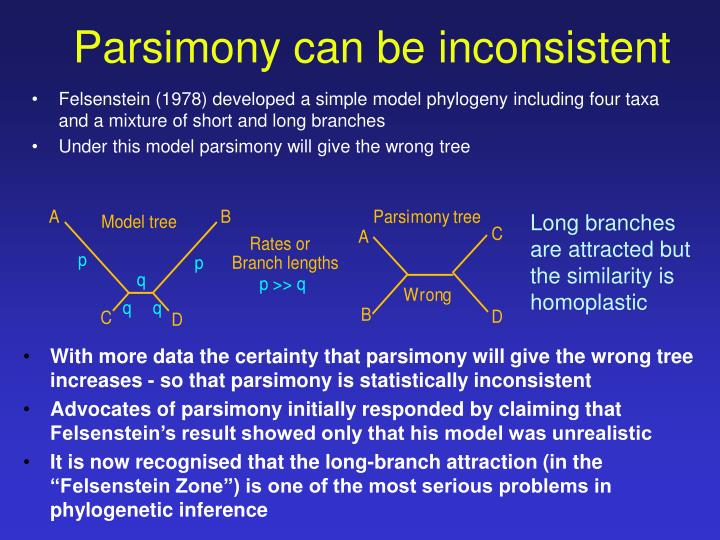 Parsimony can be inconsistent