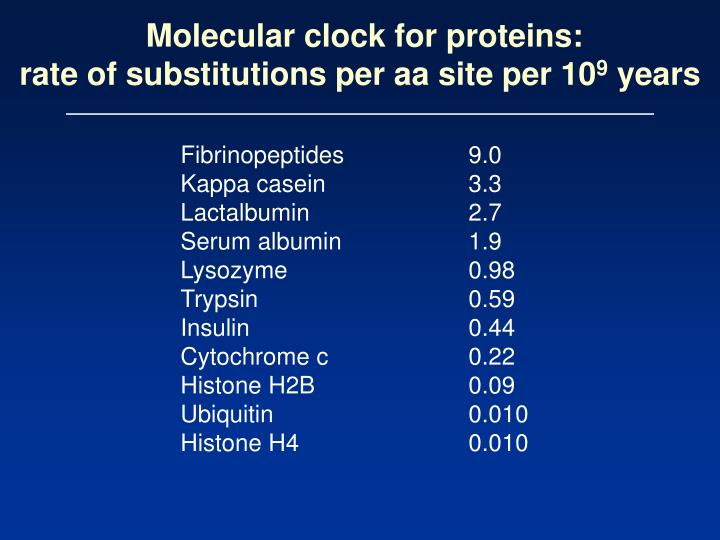 Molecular clock for proteins: